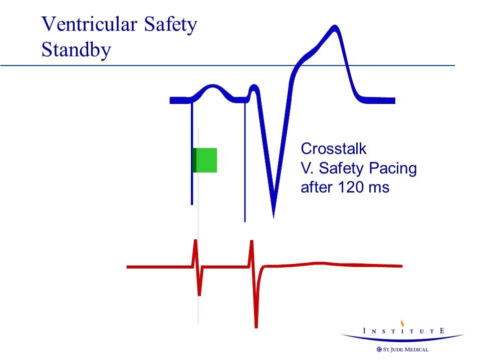 Ventricular Safety Standby