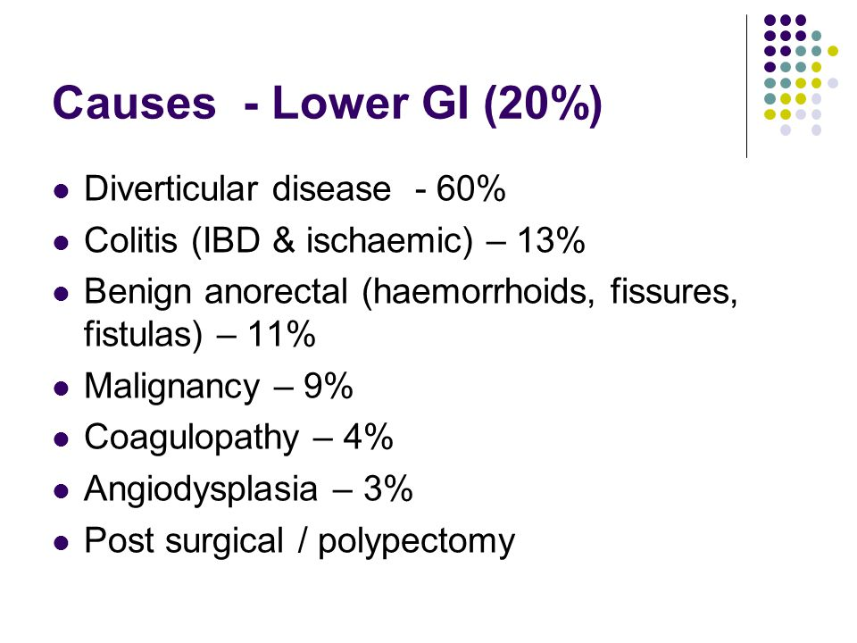 Causes - Lower GI (20%) Diverticular disease - 60%
