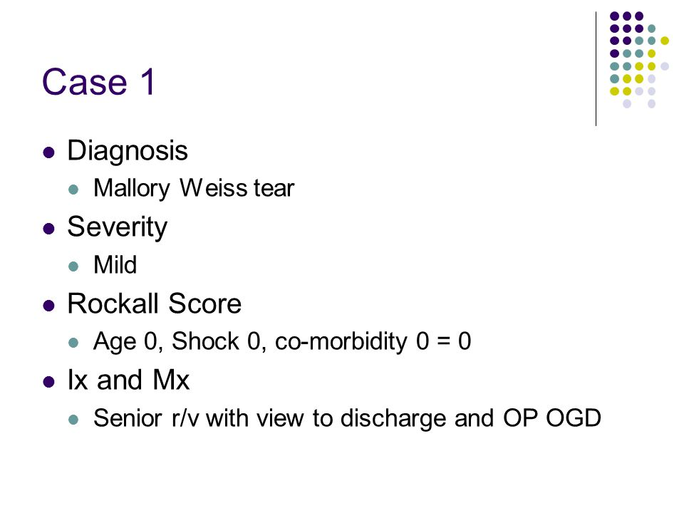 Case 1 Diagnosis Severity Rockall Score Ix and Mx Mallory Weiss tear