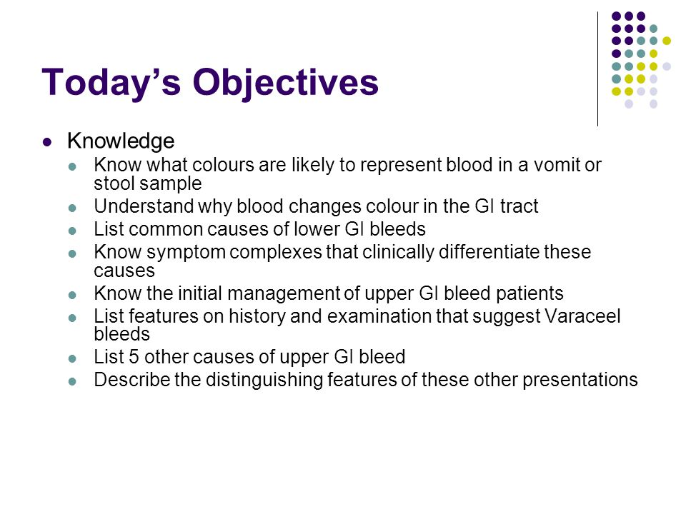 Today's Objectives Knowledge