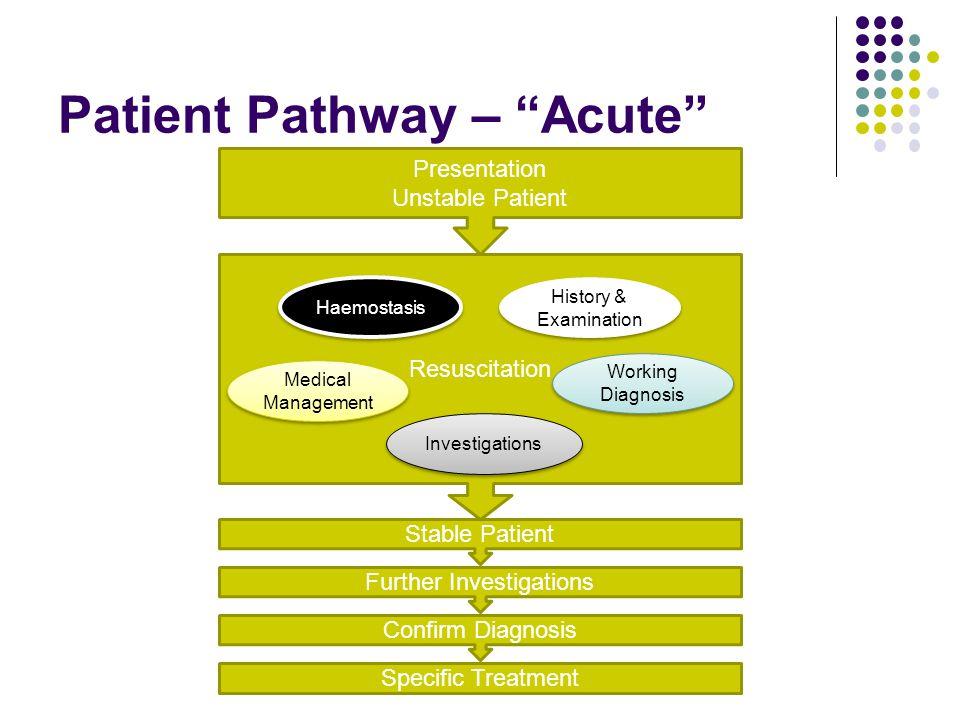 Patient Pathway – Acute
