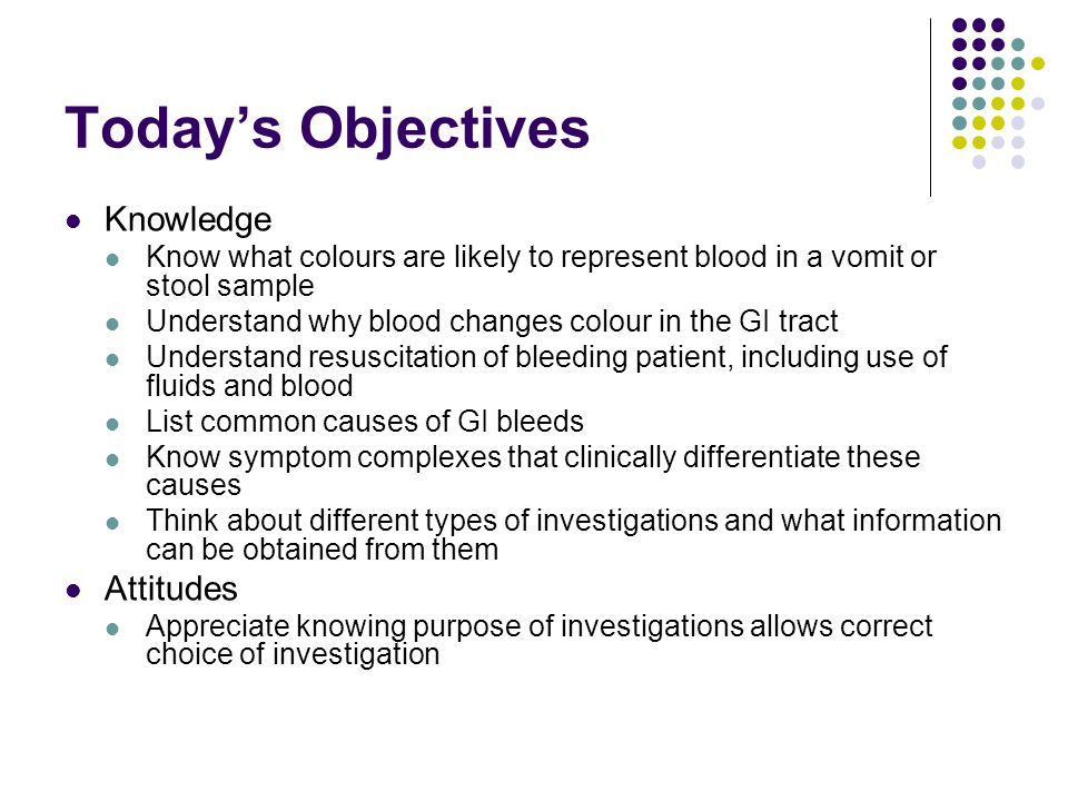 Today's Objectives Knowledge Attitudes