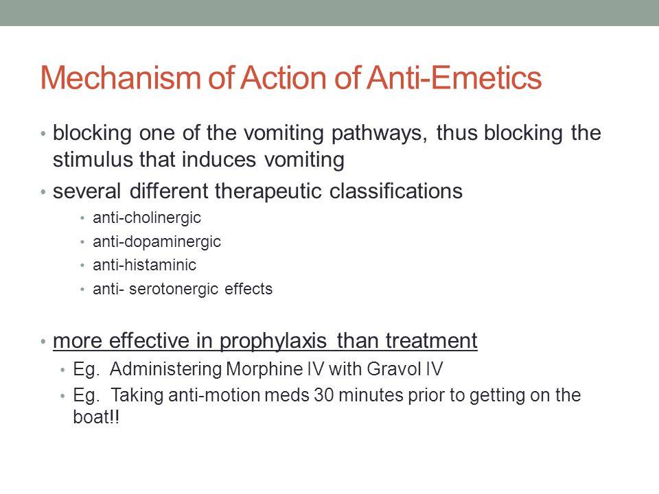 Mechanism of Action of Anti-Emetics