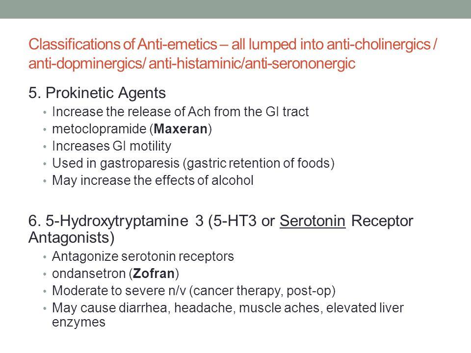 6. 5-Hydroxytryptamine 3 (5-HT3 or Serotonin Receptor Antagonists)