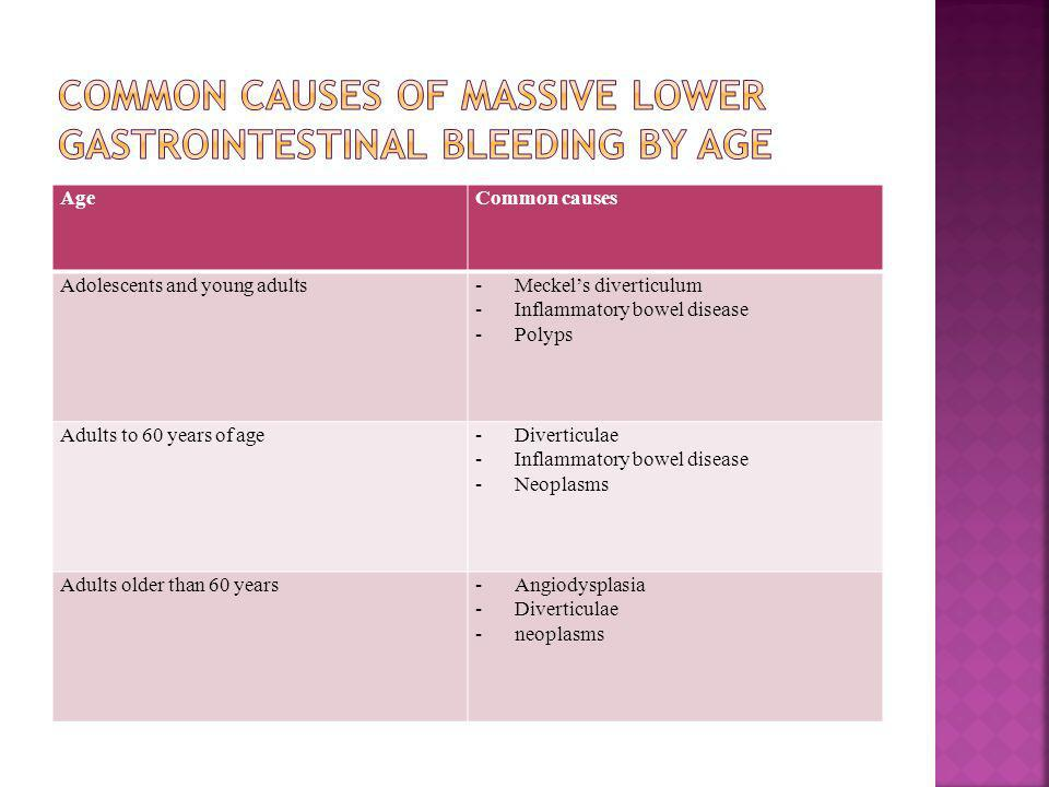 Common causes of massive lower gastrointestinal bleeding by age