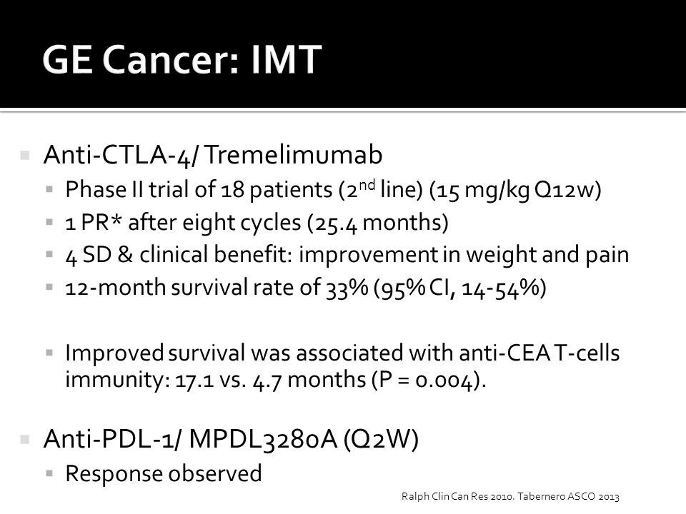 GE Cancer: IMT Anti-CTLA-4/ Tremelimumab Anti-PDL-1/ MPDL3280A (Q2W)
