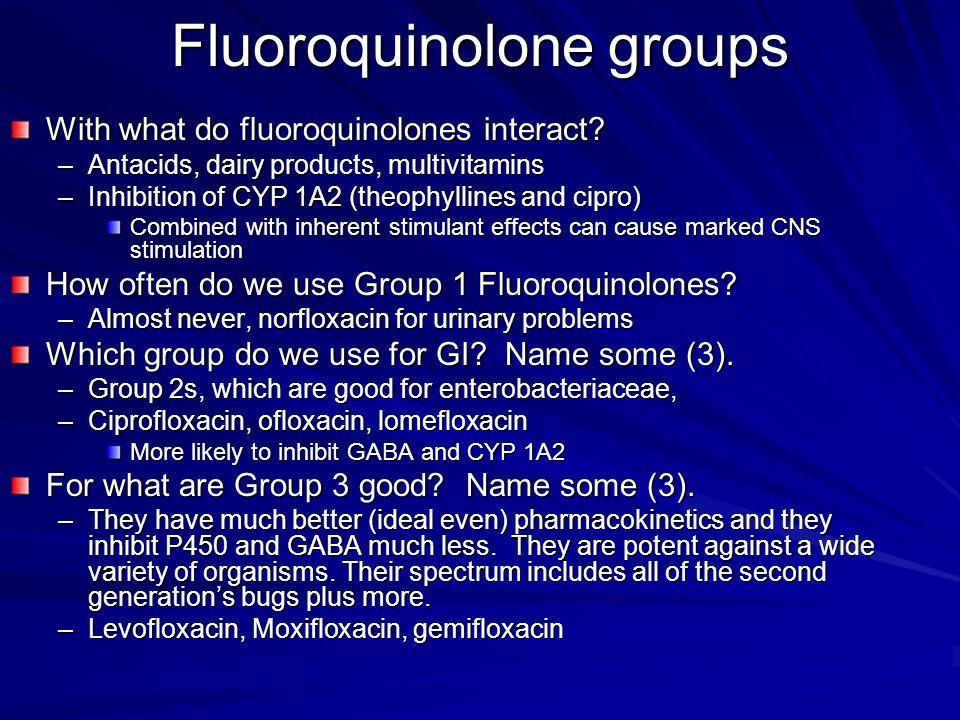 Fluoroquinolone groups