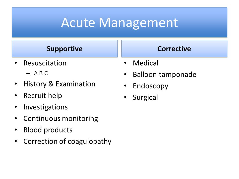Acute Management Supportive Corrective Resuscitation