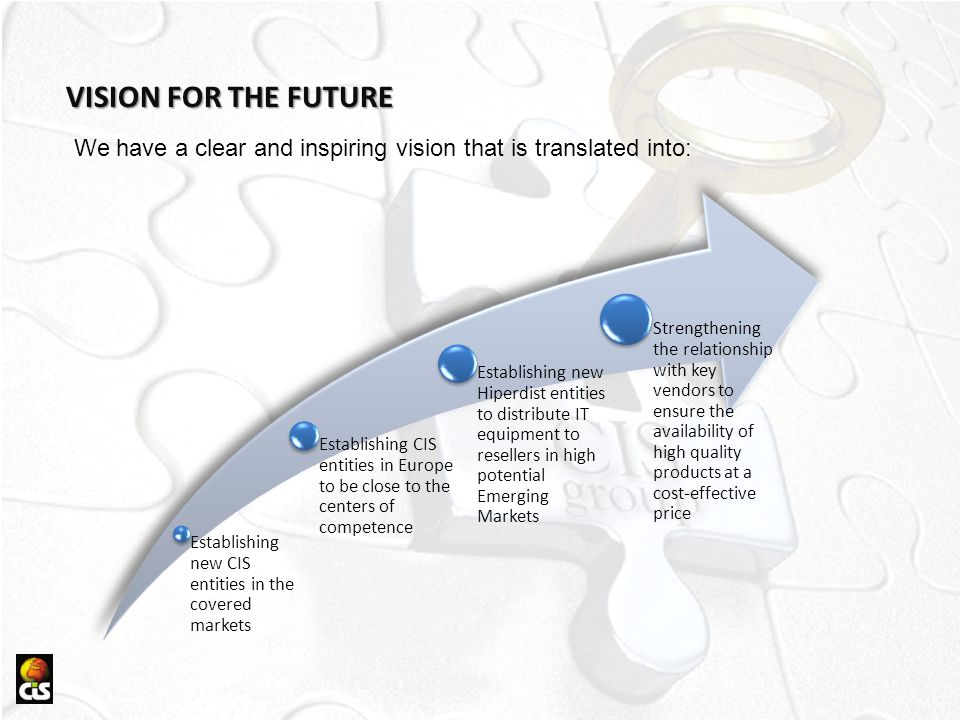 VISION FOR THE FUTURE We have a clear and inspiring vision that is translated into: Establishing new CIS entities in the covered markets.
