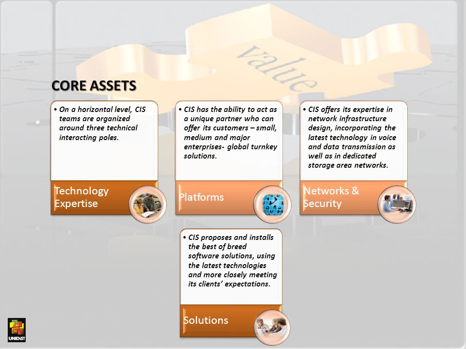 CORE ASSETS Technology Expertise Platforms Networks & Security