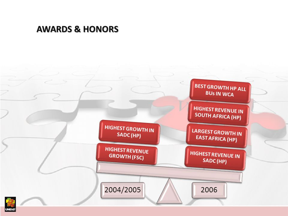 AWARDS & HONORS 2004/2005 2006 HIGHEST REVENUE GROWTH (FSC)