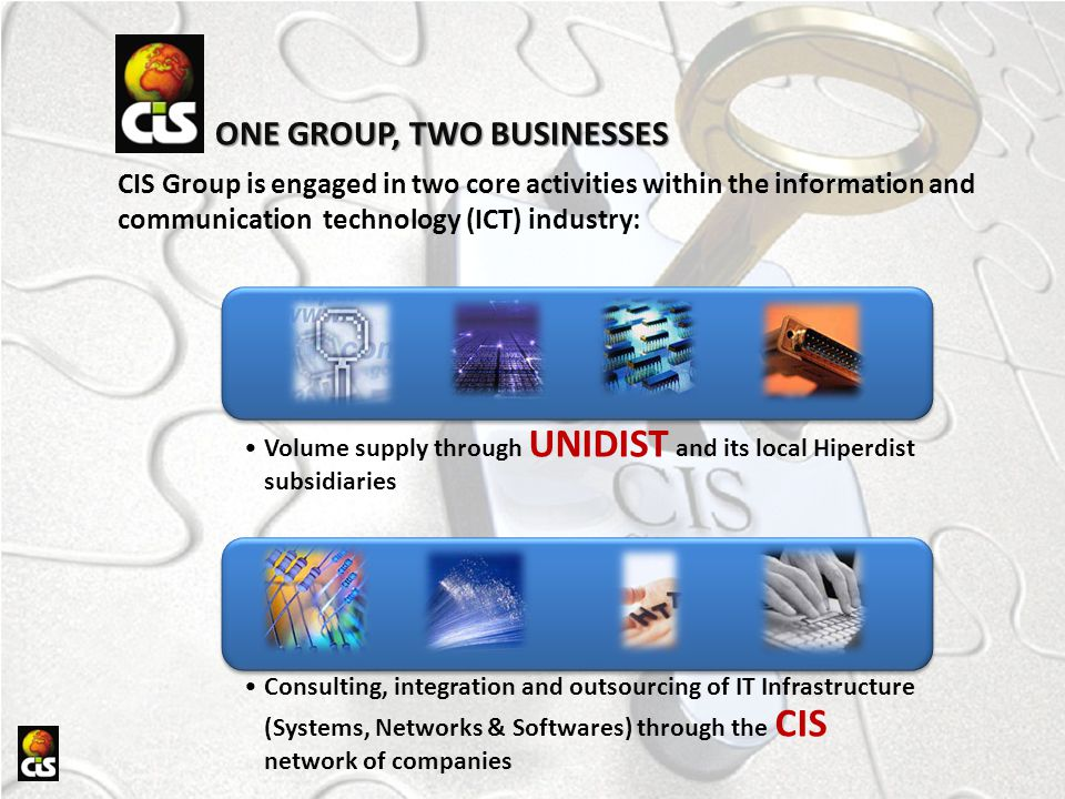 ONE GROUP, TWO BUSINESSES