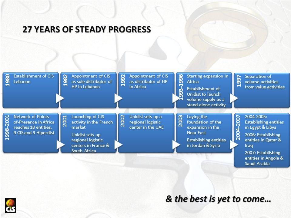 27 YEARS OF STEADY PROGRESS
