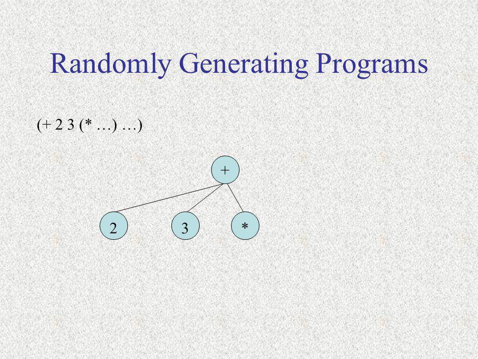 Randomly Generating Programs