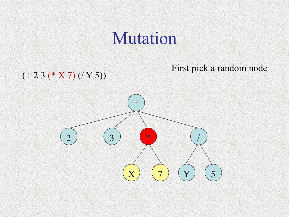 Mutation First pick a random node (+ 2 3 (* X 7) (/ Y 5)) + 2 3 * X 7