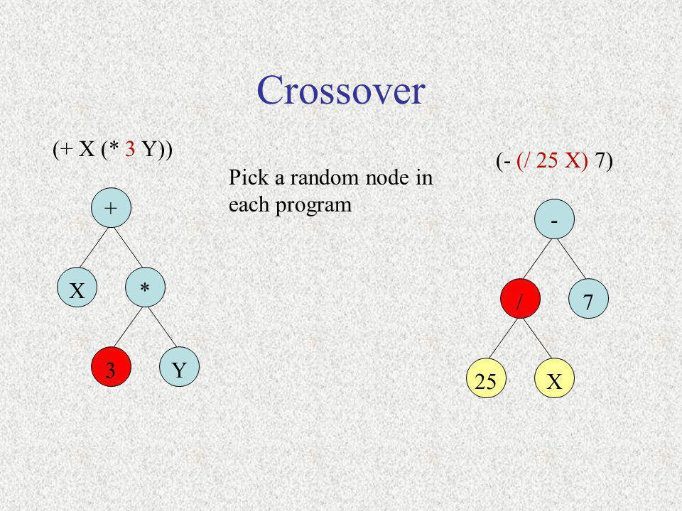 Crossover (+ X (* 3 Y)) (- (/ 25 X) 7)