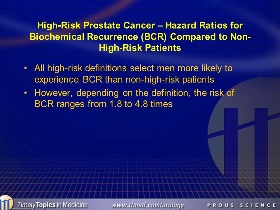 High-Risk Prostate Cancer – Hazard Ratios for Biochemical Recurrence (BCR) Compared to Non-High-Risk Patients