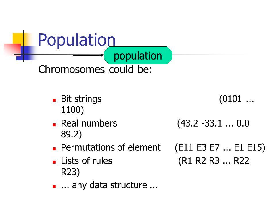 Population population Chromosomes could be: