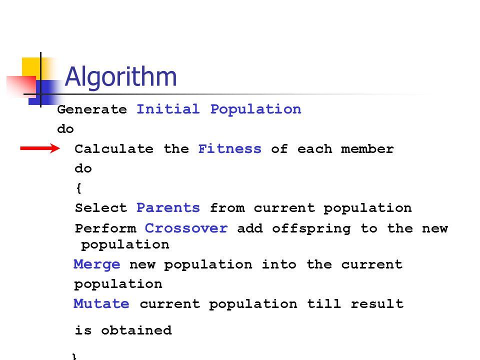 Algorithm } Generate Initial Population do