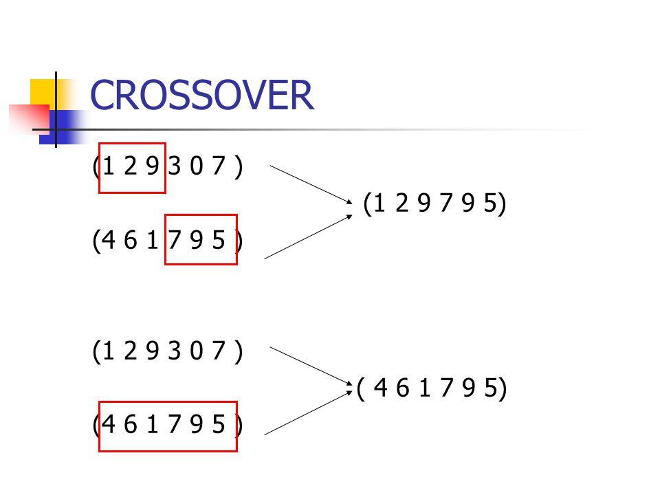 CROSSOVER (1 2 9 3 0 7 ) (1 2 9 7 9 5) (4 6 1 7 9 5 ) ( 4 6 1 7 9 5)