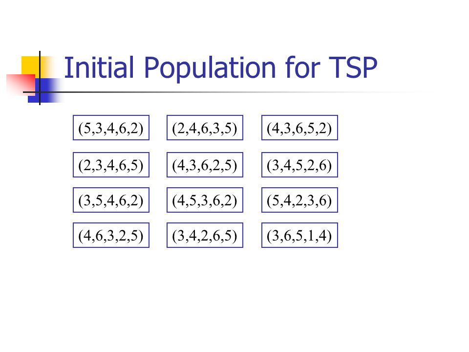 Initial Population for TSP