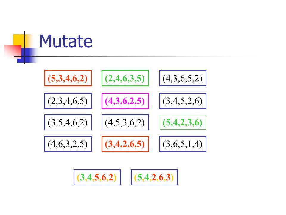 Mutate (5,3,4,6,2) (2,4,6,3,5) (4,3,6,5,2) (2,3,4,6,5) (4,3,6,2,5) (3,4,5,2,6) (3,5,4,6,2) (4,5,3,6,2)