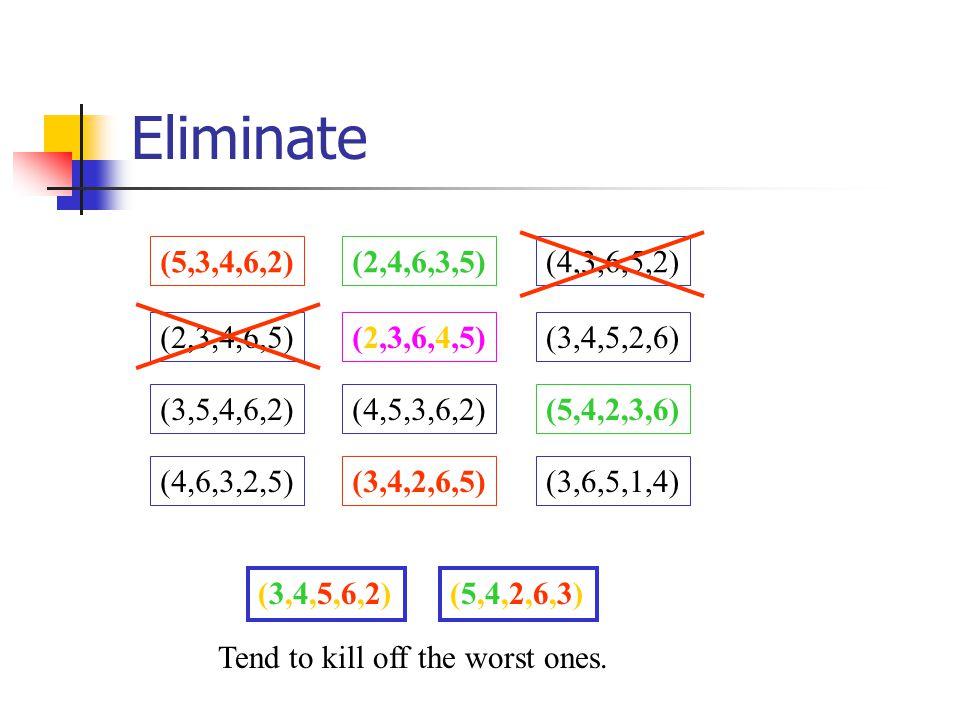 Eliminate (5,3,4,6,2) (2,4,6,3,5) (4,3,6,5,2) (2,3,4,6,5) (2,3,6,4,5) (3,4,5,2,6) (3,5,4,6,2)