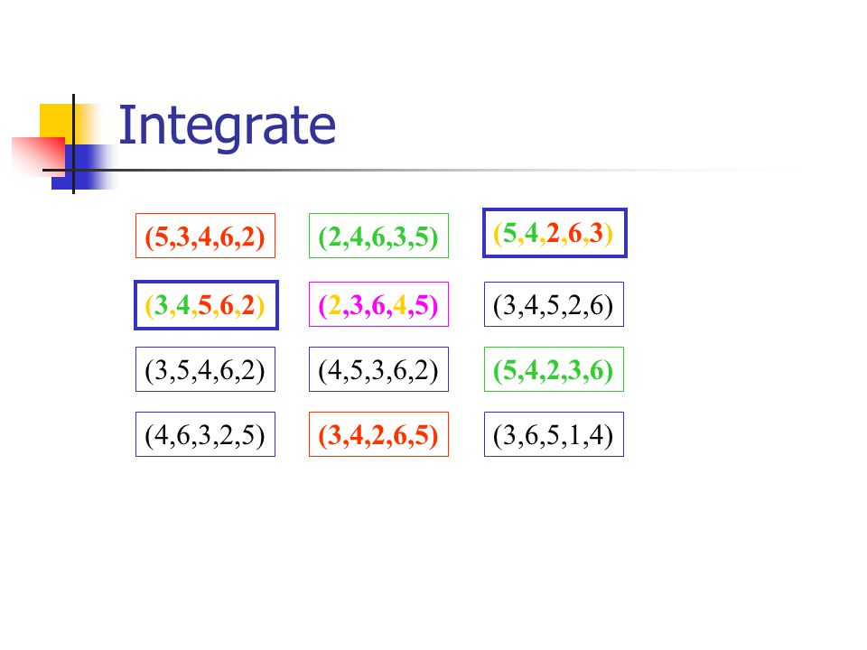 Integrate (5,3,4,6,2) (2,4,6,3,5) (5,4,2,6,3) (3,4,5,6,2) (2,3,6,4,5) (3,4,5,2,6) (3,5,4,6,2)