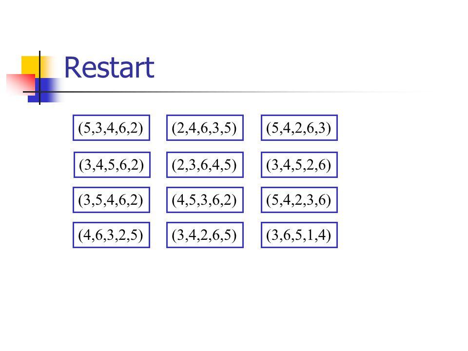 Restart (5,3,4,6,2) (2,4,6,3,5) (5,4,2,6,3) (3,4,5,6,2) (2,3,6,4,5) (3,4,5,2,6) (3,5,4,6,2) (4,5,3,6,2)