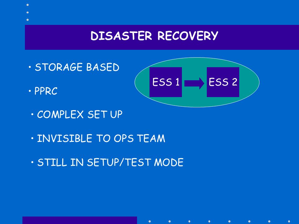 DISASTER RECOVERY ESS 1 ESS 2 STORAGE BASED PPRC COMPLEX SET UP