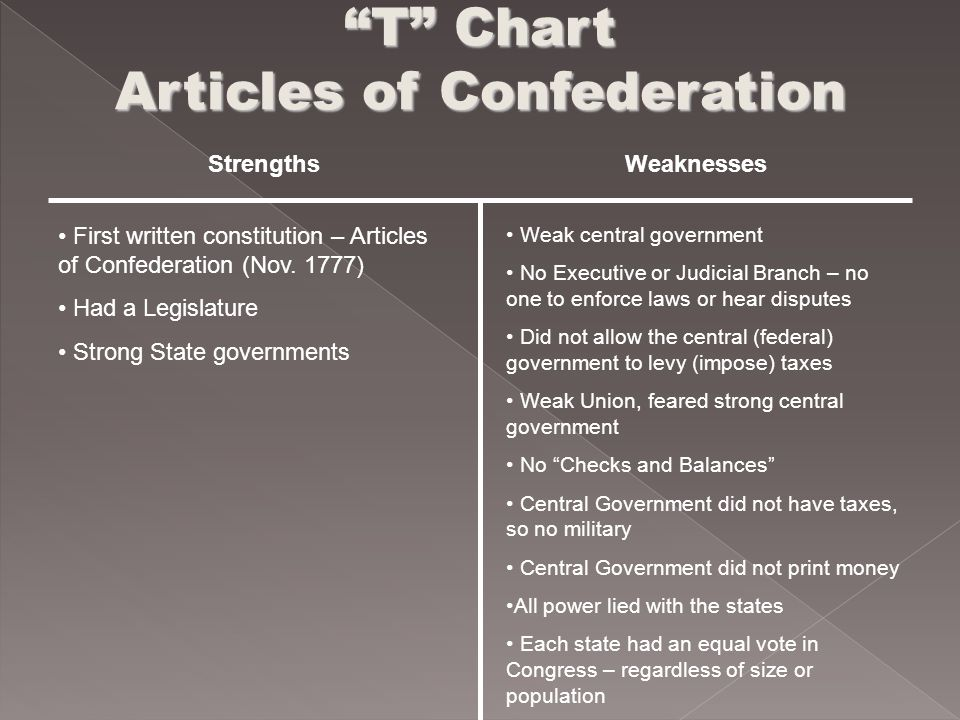 T Chart Articles of Confederation