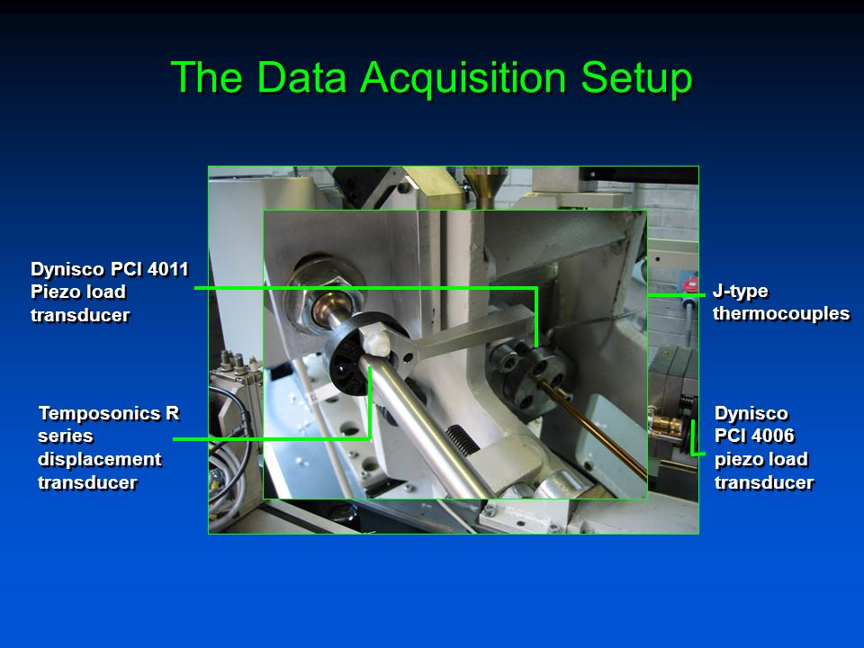 The Data Acquisition Setup
