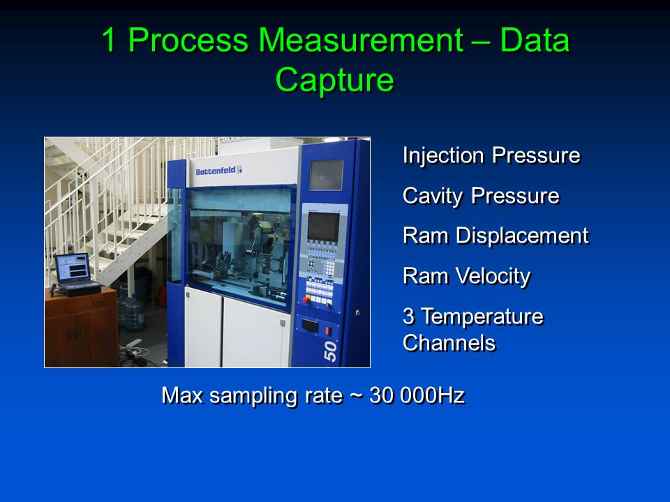 1 Process Measurement – Data Capture