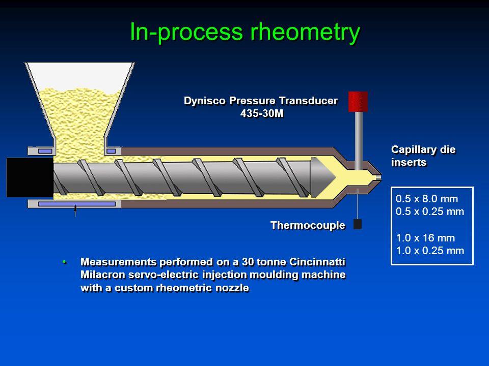 Dynisco Pressure Transducer
