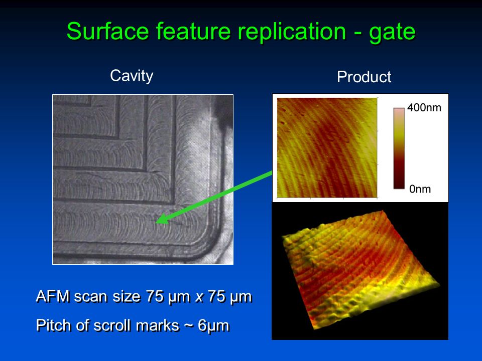 Surface feature replication - gate