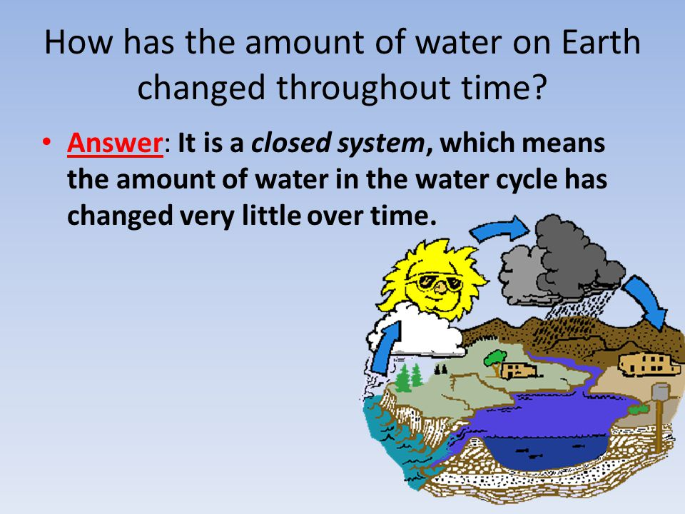How has the amount of water on Earth changed throughout time