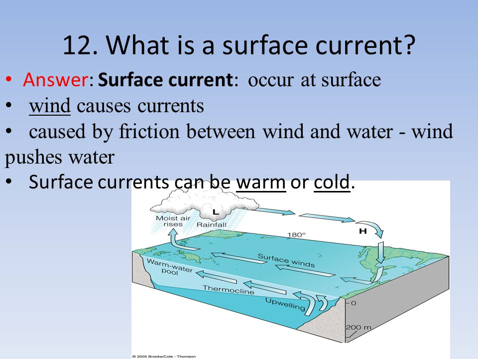 12. What is a surface current