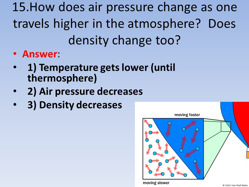 15.How does air pressure change as one travels higher in the atmosphere Does density change too