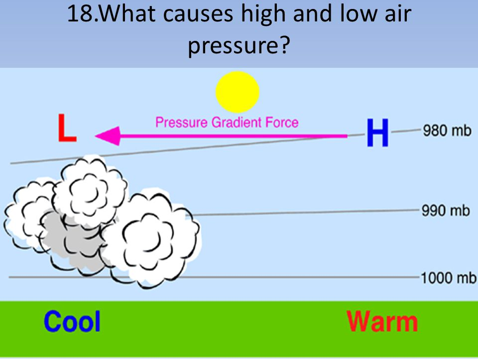 18.What causes high and low air pressure
