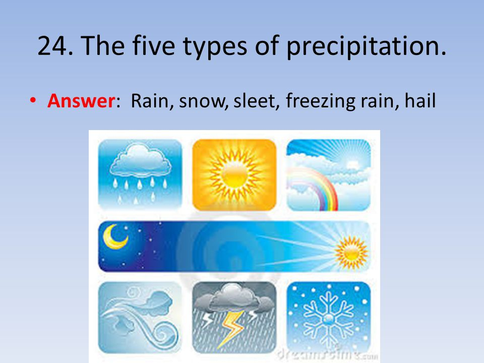 24. The five types of precipitation.