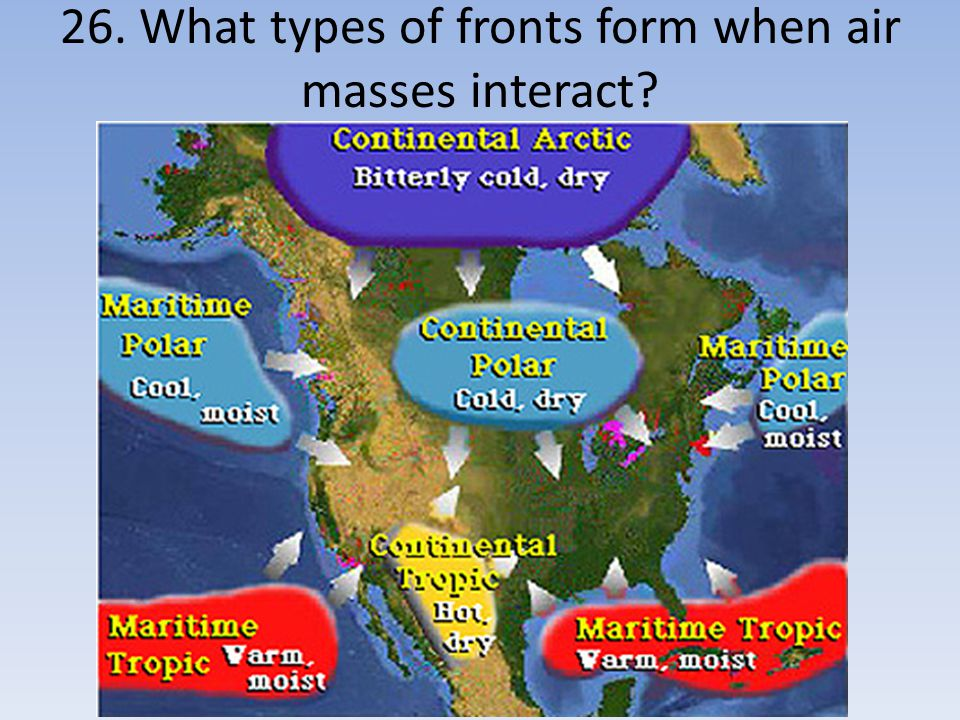 26. What types of fronts form when air masses interact
