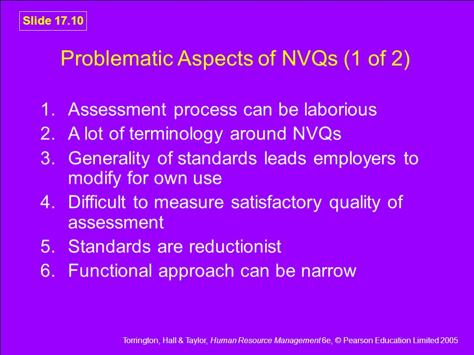 Problematic Aspects of NVQs (1 of 2)