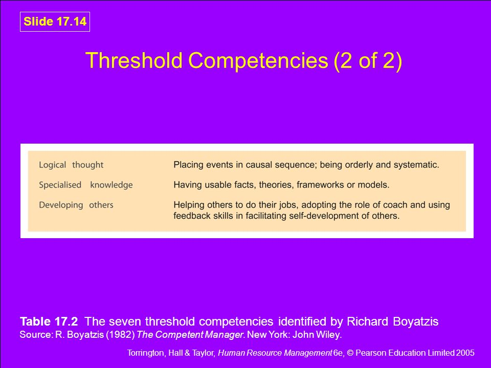 Threshold Competencies (2 of 2)