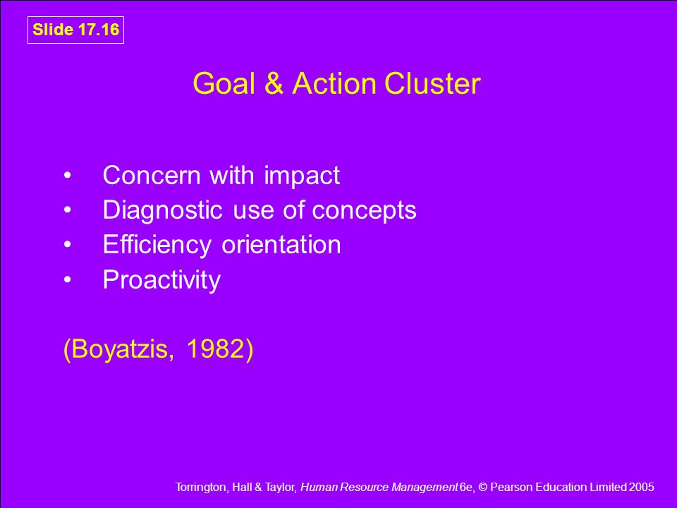 Goal & Action Cluster Concern with impact Diagnostic use of concepts