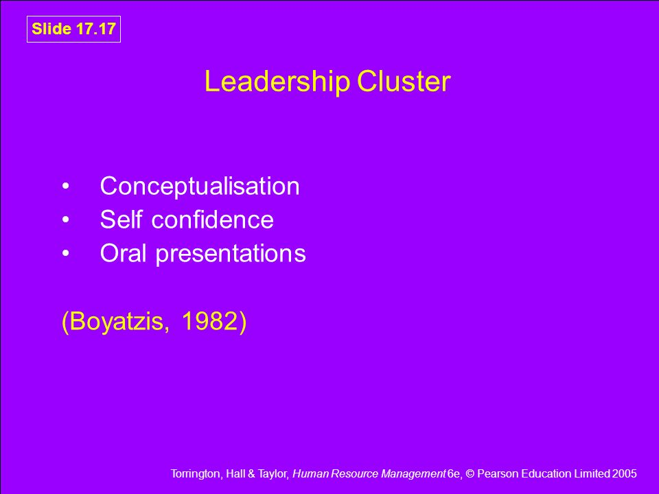 Leadership Cluster Conceptualisation Self confidence