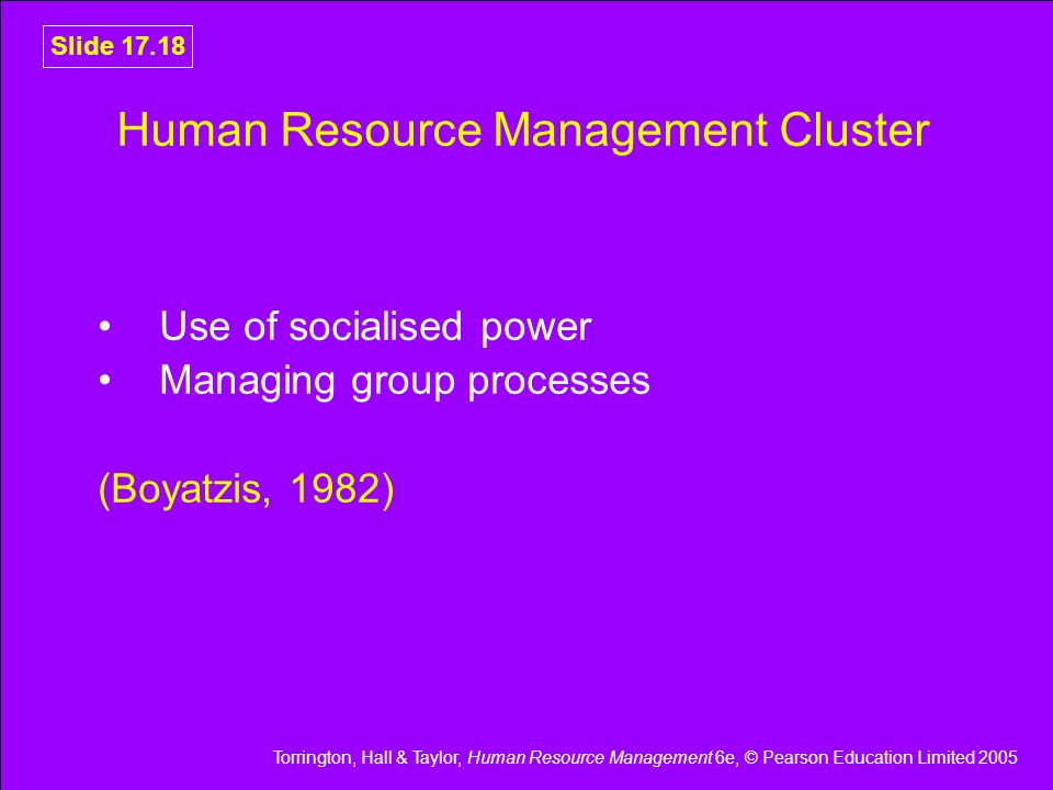 Human Resource Management Cluster