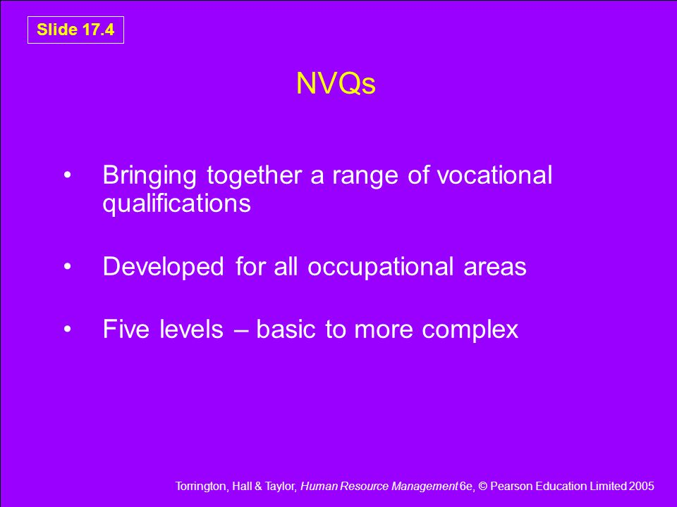 NVQs Bringing together a range of vocational qualifications
