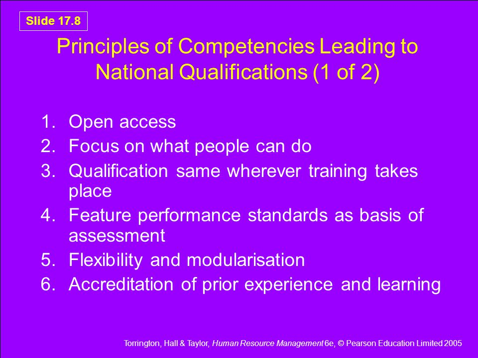 Principles of Competencies Leading to National Qualifications (1 of 2)