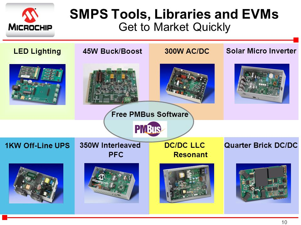 SMPS Tools, Libraries and EVMs Get to Market Quickly