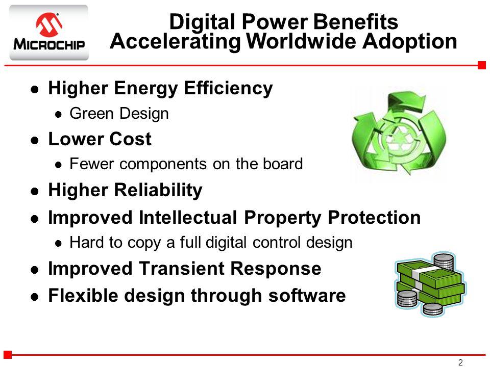Digital Power Benefits Accelerating Worldwide Adoption